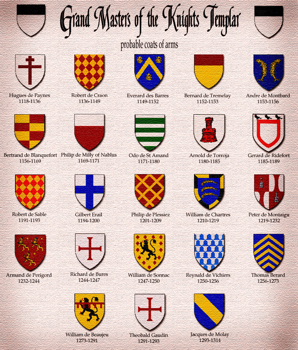 Grand masters of the knights templar